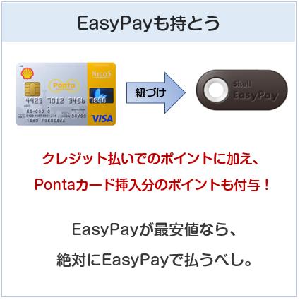 シェルPontaクレジットカードはEasyPay紐付けして利用しよう