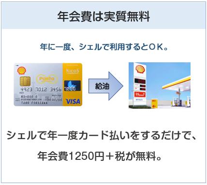 シェルPontaクレジットカードの年会費は実質無料
