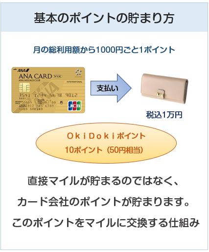 ANA JCBワイドゴールドカードの基本のポイントの貯まり方
