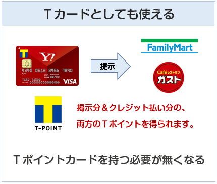 Yahoo! JAPANカードはTカードとしても使える