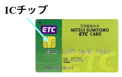ETCカードのICチップ