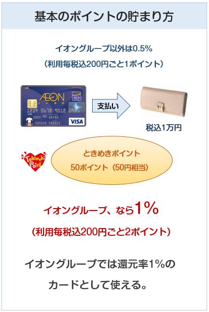 イオンカード(WAON一体型)での基本のポイント付与について