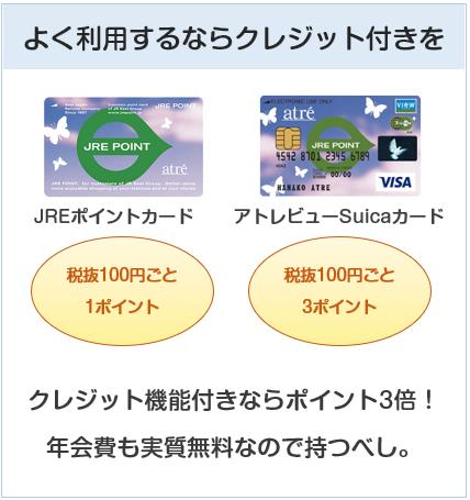 アトレのポイントカード、クレジット機能付きとのポイント付与の違い