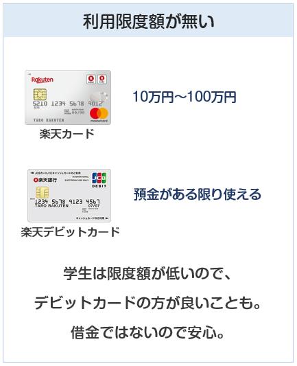 楽天デビットカードはクレジットカード機能はないので利用限度額が無い