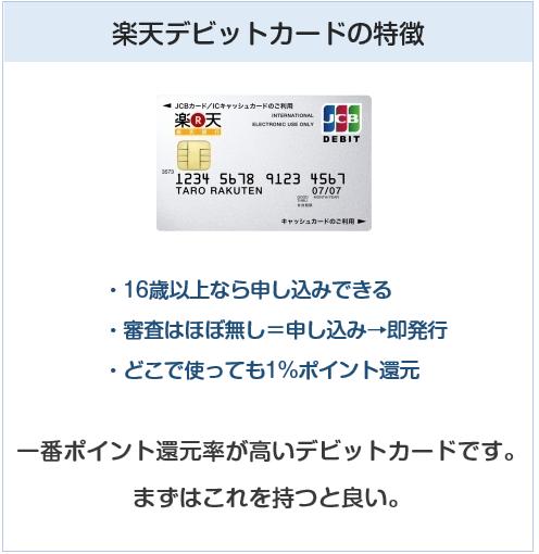 楽天デビットカードの特徴