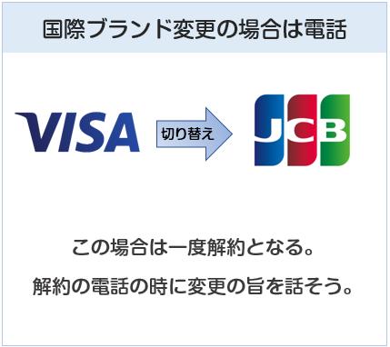 楽天カードの国際ブランド変更の際の再入会は電話で伝えよう