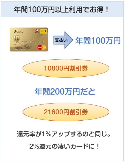 dカードGOLDは年間100万円以上利用にてボーナスあり