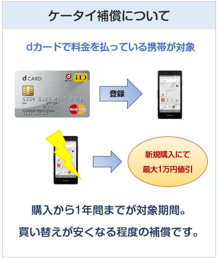 dカードの携帯補償について