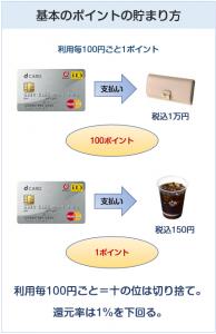 dカードの基本のポイントの貯まり方