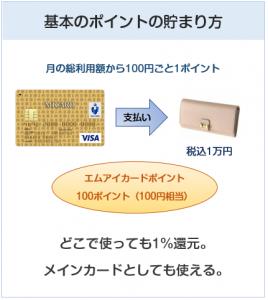 エムアイゴールドカードの基本のポイントの貯まり方