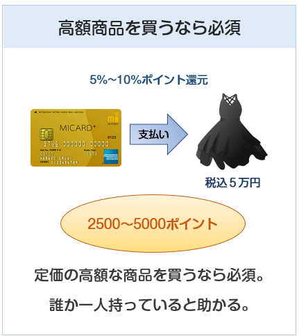 エムアイゴールドカードは三越伊勢丹系で高額商品を購入するなら必須