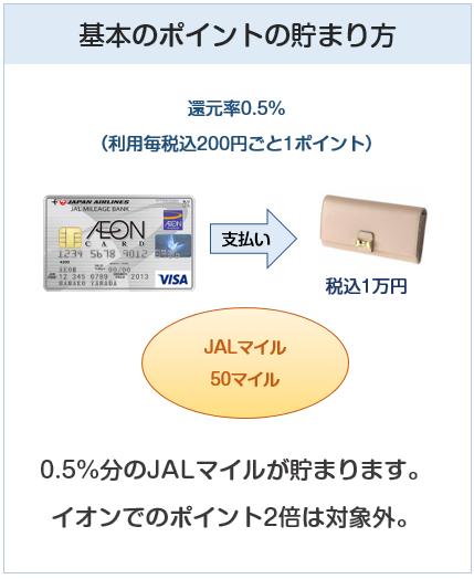 イオンJMBカードの基本のポイントの付与について