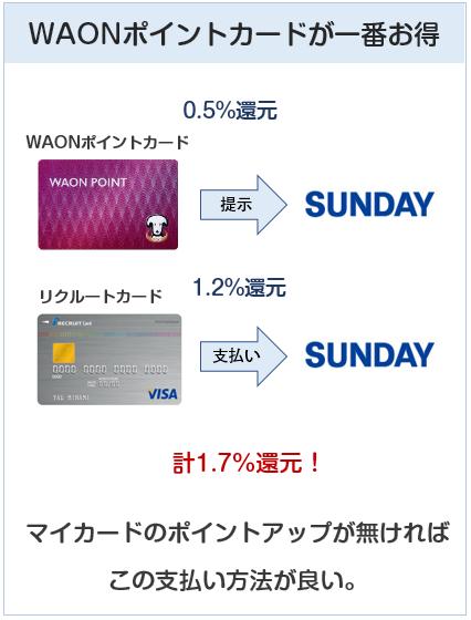 サンデーではWAONポイントカードの利用が一番お得
