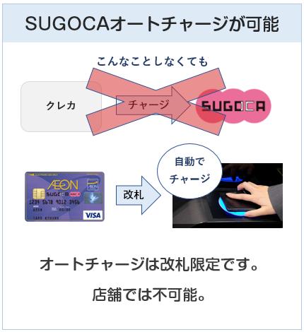 イオンSUGOCAカードのSUGOCAオートチャージについて