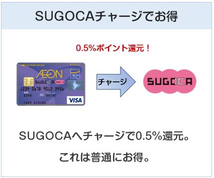 イオンSUGOCAカードはSUGOCAチャージでも0.5%ポイント付与