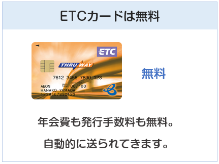 イオンTHRU WAYカードのETCカードは無料