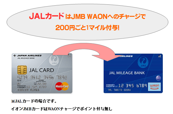 JALカードはWAONチャージでポイント付与
