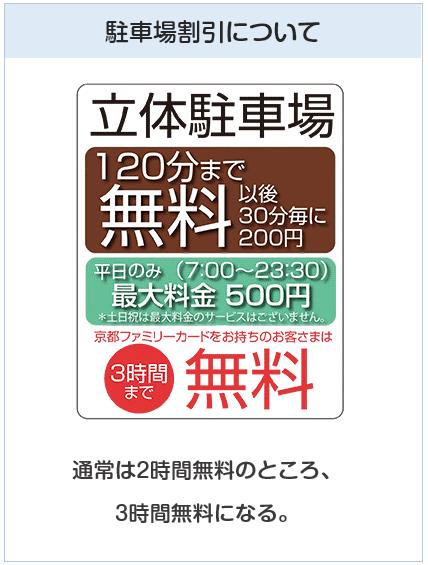 京都ファミリーカードの駐車場割引について