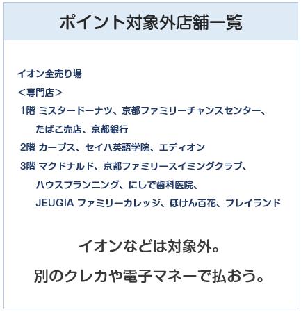 京都ファミリーポイント対象外店舗一覧