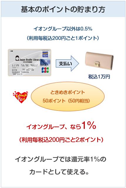 日本点字図書館カードの基本のポイント付与について