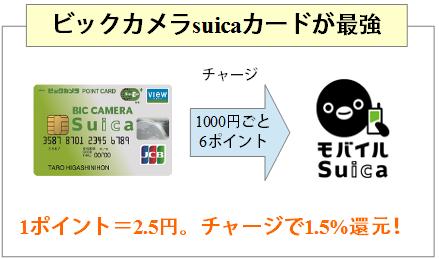 SuicaはビックカメラSuicaカードが最強