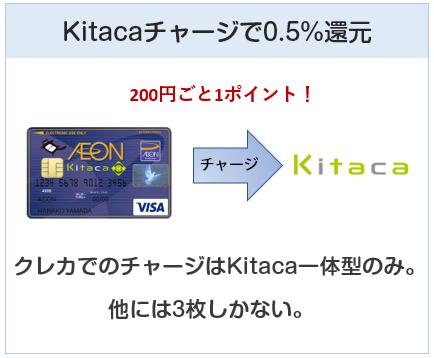 イオンカードKitacaはKitacaチャージで0.5%ポイント還元