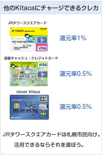 Kitacaにクレジットカードチャージできるクレカ3枚