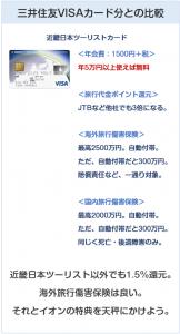 KNTカードと三井住友VISAカード分との違いについて