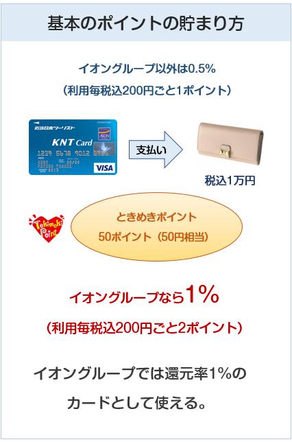 KNTカードのポイント付与について