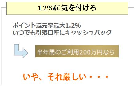 1.2%キャッシュバックは厳しい