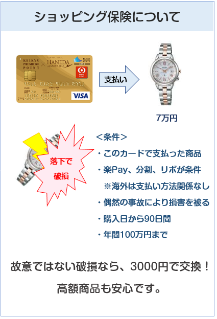 京急ゴールドカード(プレミアポイントゴールド)のショッピング保険について