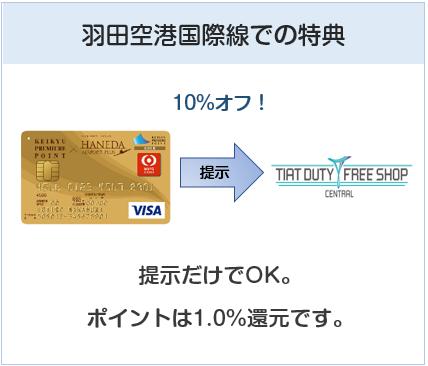 京急ゴールドカード(プレミアポイントゴールド)の羽田空港国際線での特典