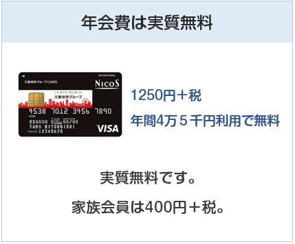 三菱地所グループカードの年会費は実質無料