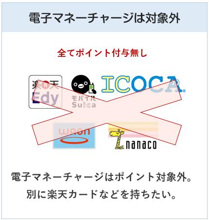三菱地所グループカードは電子マネーチャージはポイント付与対象外