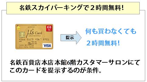 名鉄ミューズゴールドカードは名鉄スカイパーキングが2時間無料