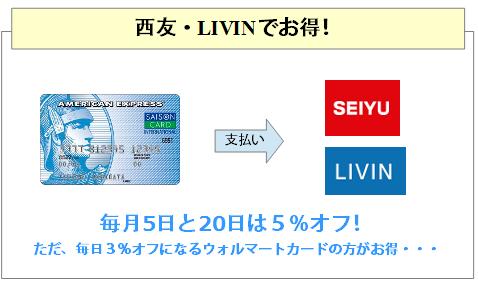 セゾンブルー・アメリカン・エキスプレス・カードは西友とLIVINで月2回5%オフ