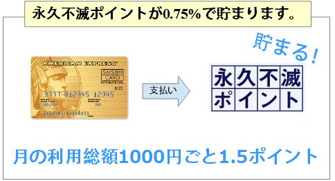 セゾンゴールド・アメリカン・エキスプレス・カードは0.75%で永久不滅ポイントが貯まる