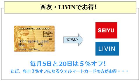 セゾンゴールド・アメリカン・エキスプレス・カードは西友、LIVINで月2回5%オフ