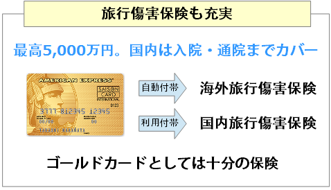 セゾンゴールド・アメリカン・エキスプレス・カードはゴールドカードとしては十分な保険