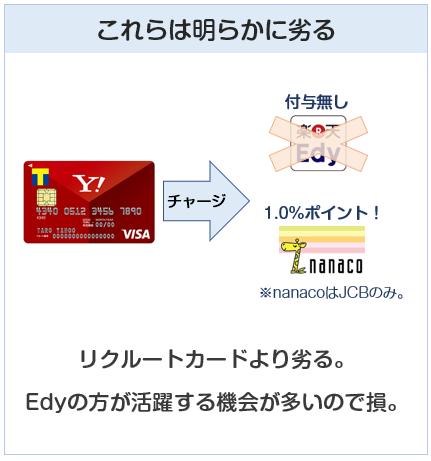 Yahoo!Japanカードはnanacoチャージで1%還元