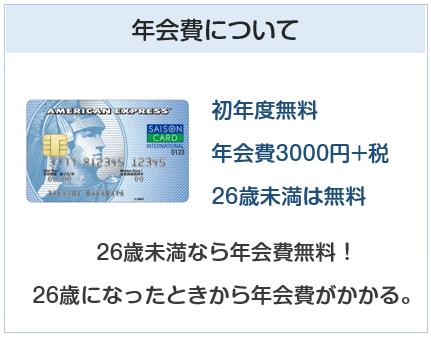 セゾン ブルー・アメリカン・エキスプレス・カードの年会費