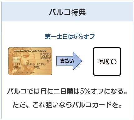 セゾン ゴールド・アメリカン・エキスプレス・カードのパルコ特典について