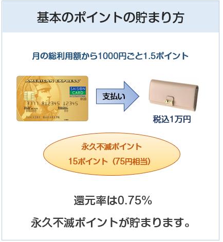 セゾン ゴールド・アメリカン・エキスプレス・カードのポイントの付与について