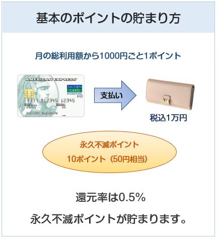 セゾン パール・アメリカン・エキスプレス・カードのポイントの貯まり方