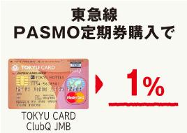 東急カードはPASMO定期が1%ポイント還元