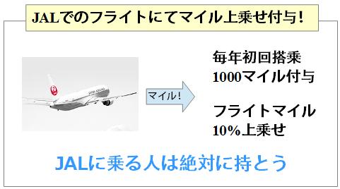JALのフライトにてマイル上乗せ