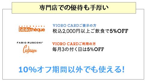 VIOROカードは専門店の優待も手厚い