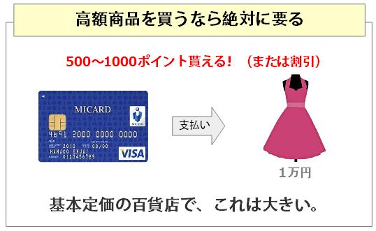 百貨店カードの主な特典1