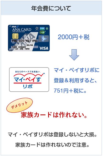 ANA VISA Suicaカードの年会費について