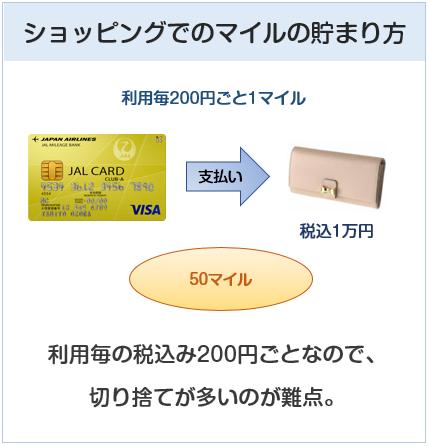 JAL CLUB-Aカードのショッピングでのマイル付与について